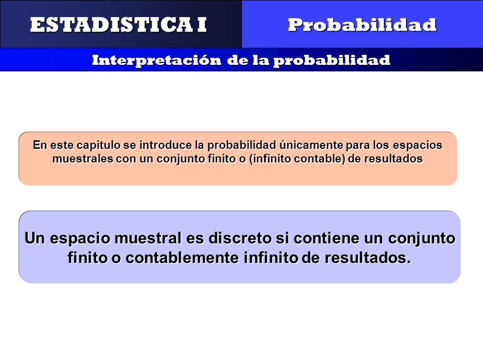 CONTROL Y GESTIÓN INTEGRAL DE LA CALIDAD Probabilidad Interpretación de la probabilidad ESTADISTICA I Un espacio muestral es discreto si contiene un c