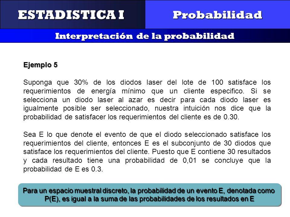 CONTROL Y GESTIÓN INTEGRAL DE LA CALIDAD Probabilidad Interpretación de la probabilidad ESTADISTICA I Ejemplo 5 Suponga que 30% de los diodos laser de