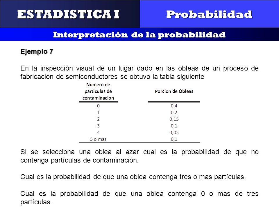 CONTROL Y GESTIÓN INTEGRAL DE LA CALIDAD Probabilidad Interpretación de la probabilidad ESTADISTICA I Ejemplo 7 En la inspección visual de un lugar da