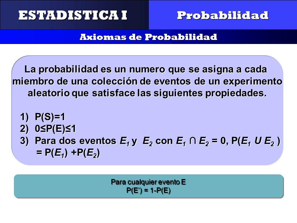CONTROL Y GESTIÓN INTEGRAL DE LA CALIDAD Probabilidad Axiomas de Probabilidad ESTADISTICA I. La probabilidad es un numero que se asigna a cada miembro