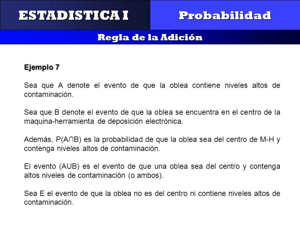 CONTROL Y GESTIÓN INTEGRAL DE LA CALIDAD Probabilidad Regla de la Adición ESTADISTICA I Ejemplo 7 Sea que A denote el evento de que la oblea contiene