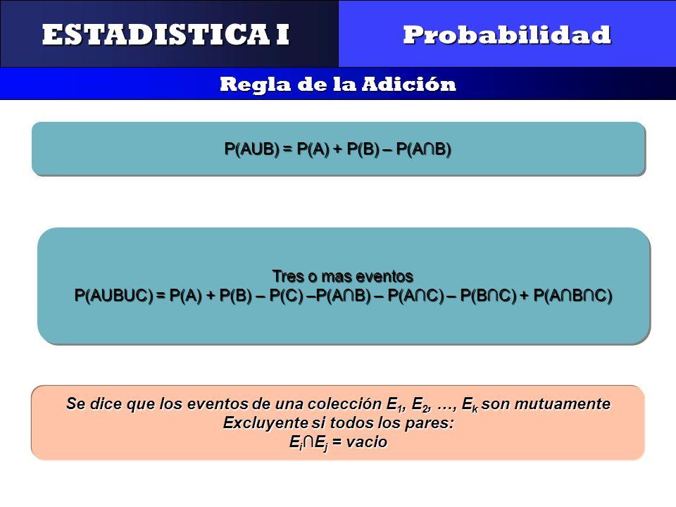 CONTROL Y GESTIÓN INTEGRAL DE LA CALIDAD Probabilidad Regla de la Adición ESTADISTICA I P(AUB) = P(A) + P(B) – P(AB) Tres o mas eventos P(AUBUC) = P(A