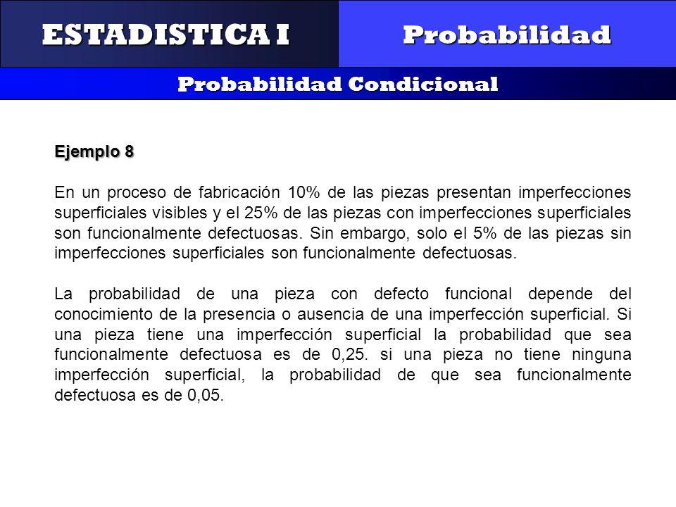 CONTROL Y GESTIÓN INTEGRAL DE LA CALIDAD Probabilidad Probabilidad Condicional ESTADISTICA I Ejemplo 8 En un proceso de fabricación 10% de las piezas
