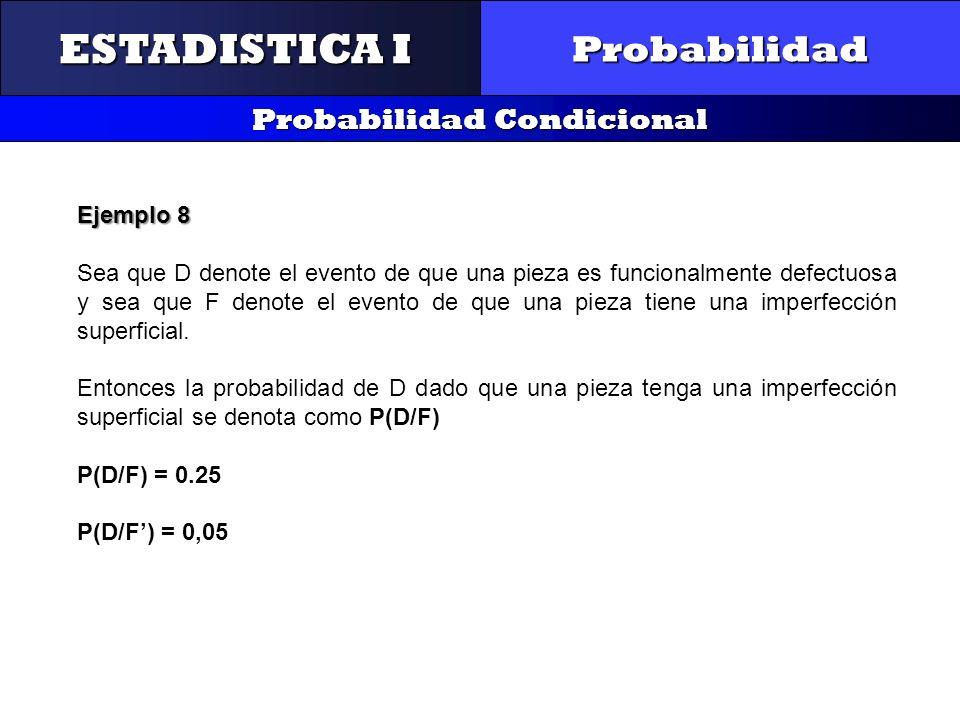 CONTROL Y GESTIÓN INTEGRAL DE LA CALIDAD Probabilidad Probabilidad Condicional ESTADISTICA I Ejemplo 8 Sea que D denote el evento de que una pieza es