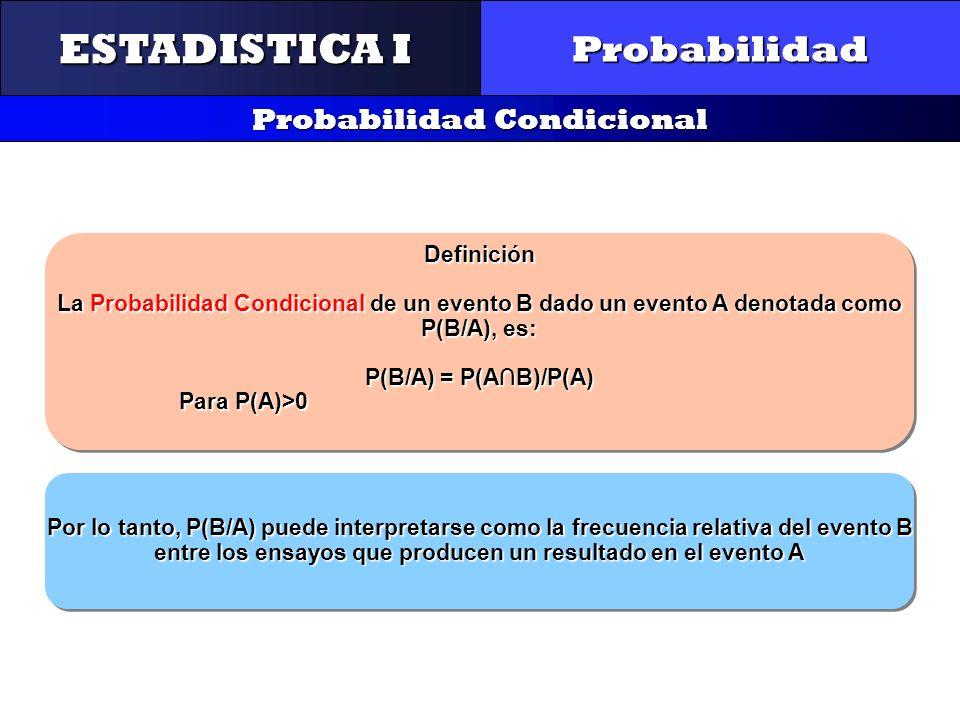 CONTROL Y GESTIÓN INTEGRAL DE LA CALIDAD Probabilidad Probabilidad Condicional ESTADISTICA I Definición La Probabilidad Condicional de un evento B dad