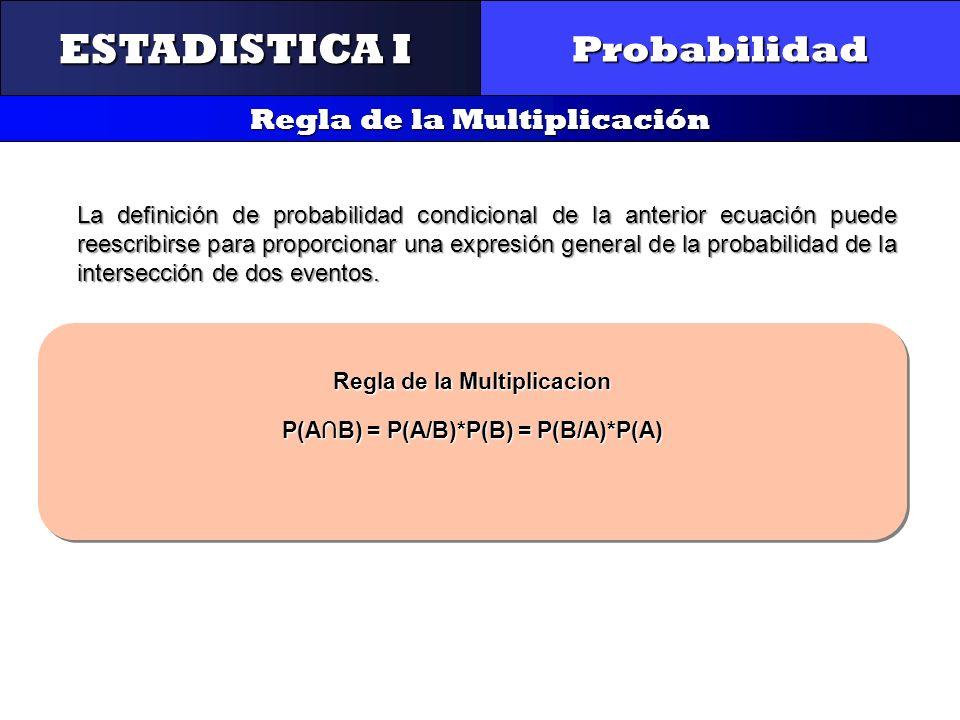 CONTROL Y GESTIÓN INTEGRAL DE LA CALIDAD Probabilidad Regla de la Multiplicación ESTADISTICA I La definición de probabilidad condicional de la anterio