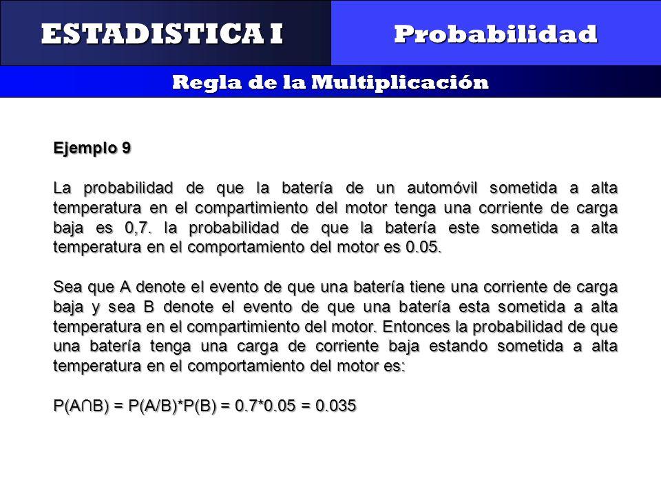 CONTROL Y GESTIÓN INTEGRAL DE LA CALIDAD Probabilidad Regla de la Multiplicación ESTADISTICA I Ejemplo 9 La probabilidad de que la batería de un autom