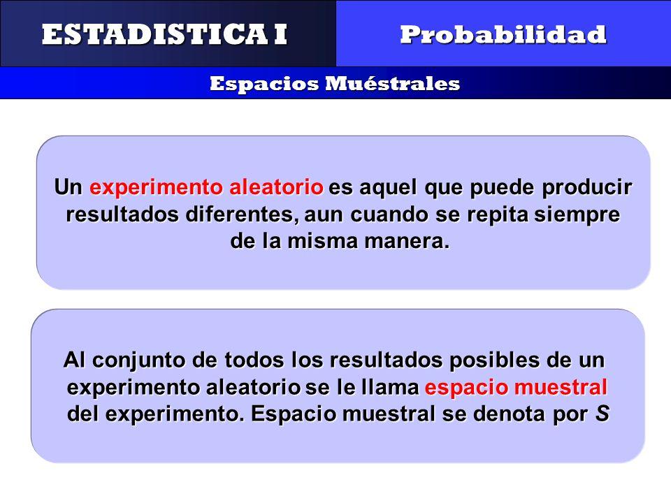 CONTROL Y GESTIÓN INTEGRAL DE LA CALIDAD Probabilidad Espacios Muéstrales Un experimento aleatorio es aquel que puede producir resultados diferentes,
