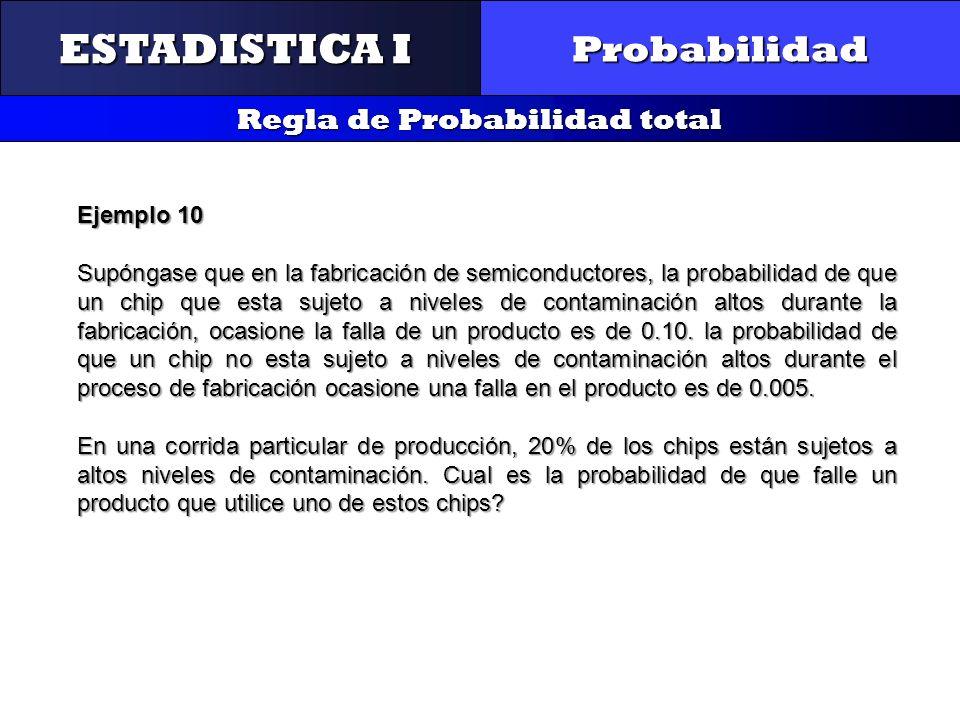CONTROL Y GESTIÓN INTEGRAL DE LA CALIDAD Probabilidad Regla de Probabilidad total ESTADISTICA I Ejemplo 10 Supóngase que en la fabricación de semicond