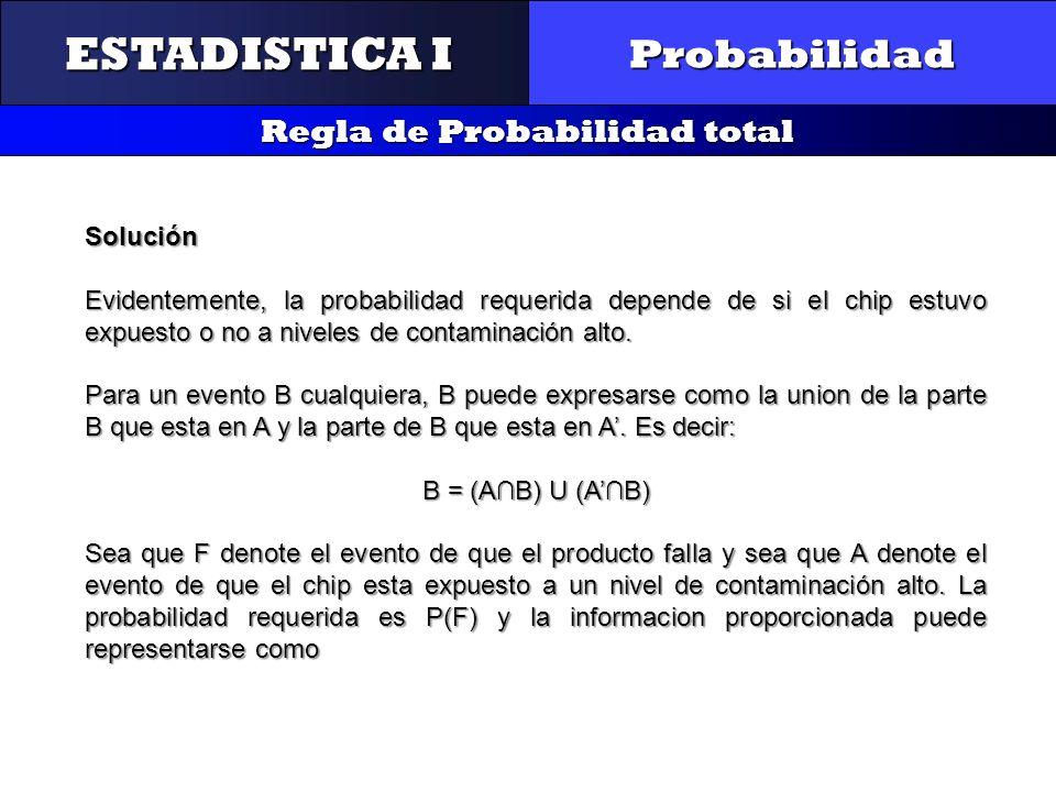 CONTROL Y GESTIÓN INTEGRAL DE LA CALIDAD Probabilidad Regla de Probabilidad total ESTADISTICA I Solución Evidentemente, la probabilidad requerida depe