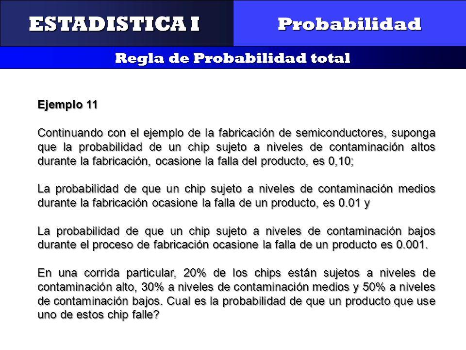 CONTROL Y GESTIÓN INTEGRAL DE LA CALIDAD Probabilidad Regla de Probabilidad total ESTADISTICA I Ejemplo 11 Continuando con el ejemplo de la fabricació