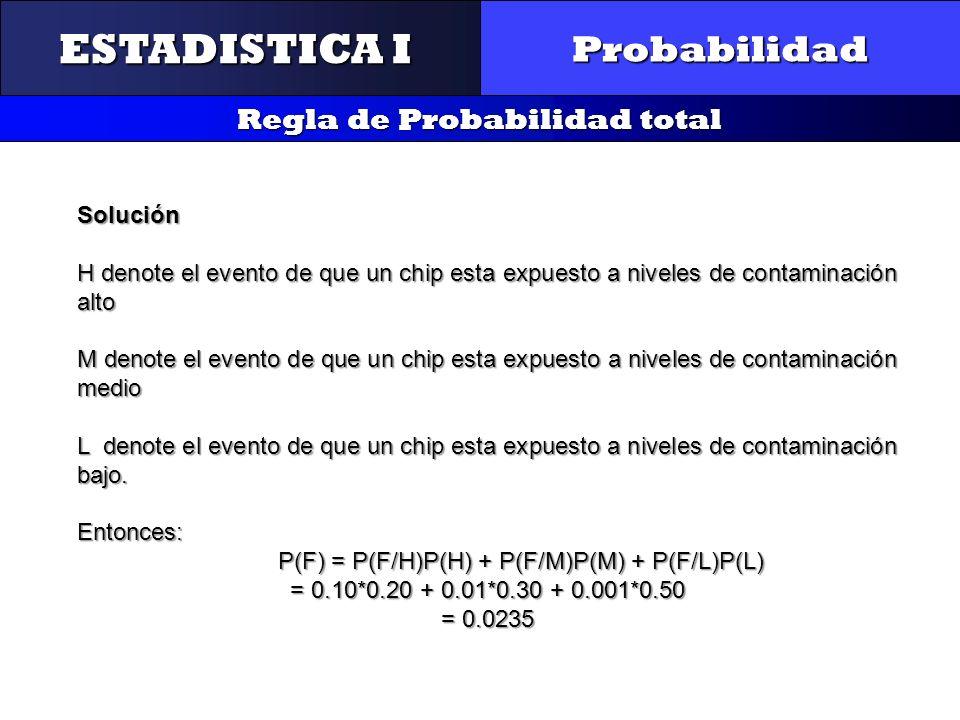 CONTROL Y GESTIÓN INTEGRAL DE LA CALIDAD Probabilidad Regla de Probabilidad total ESTADISTICA I Solución H denote el evento de que un chip esta expues