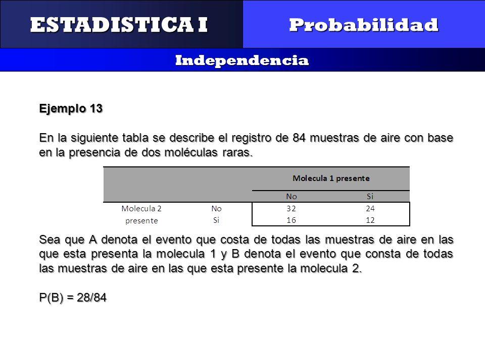 CONTROL Y GESTIÓN INTEGRAL DE LA CALIDAD Probabilidad Independencia ESTADISTICA I Ejemplo 13 En la siguiente tabla se describe el registro de 84 muest