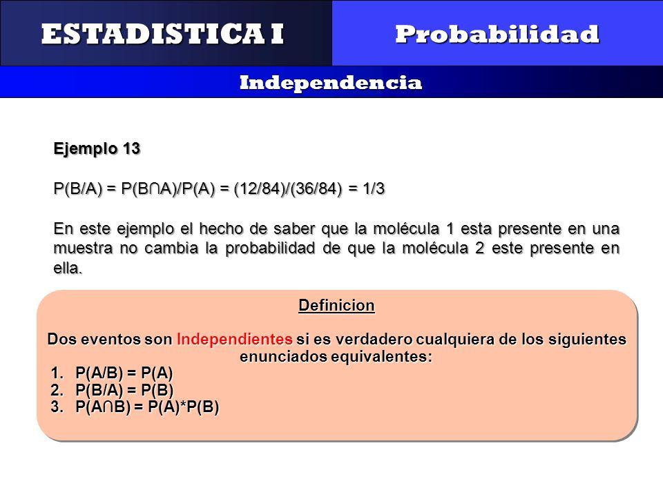 CONTROL Y GESTIÓN INTEGRAL DE LA CALIDAD Probabilidad Independencia ESTADISTICA I Ejemplo 13 P(B/A) = P(BA)/P(A) = (12/84)/(36/84) = 1/3 En este ejemp