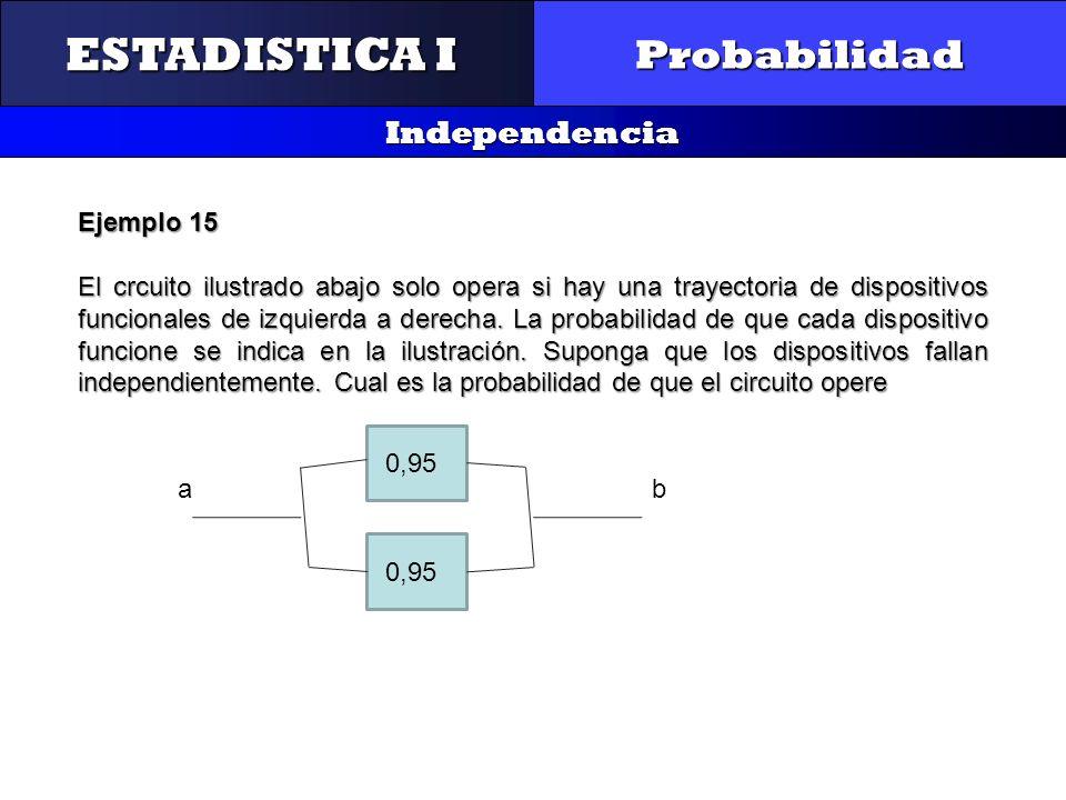 CONTROL Y GESTIÓN INTEGRAL DE LA CALIDAD Probabilidad Independencia ESTADISTICA I Ejemplo 15 El crcuito ilustrado abajo solo opera si hay una trayecto