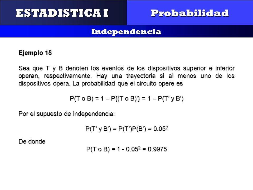 CONTROL Y GESTIÓN INTEGRAL DE LA CALIDAD Probabilidad Independencia ESTADISTICA I Ejemplo 15 Sea que T y B denoten los eventos de los dispositivos sup