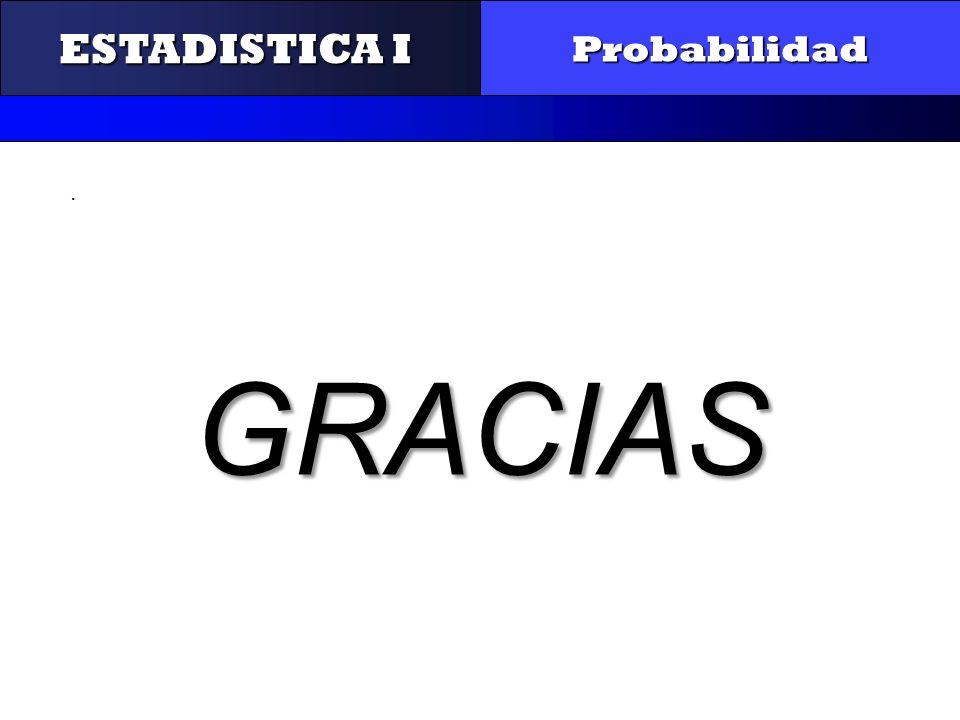 CONTROL Y GESTIÓN INTEGRAL DE LA CALIDAD Probabilidad ESTADISTICA I. GRACIAS