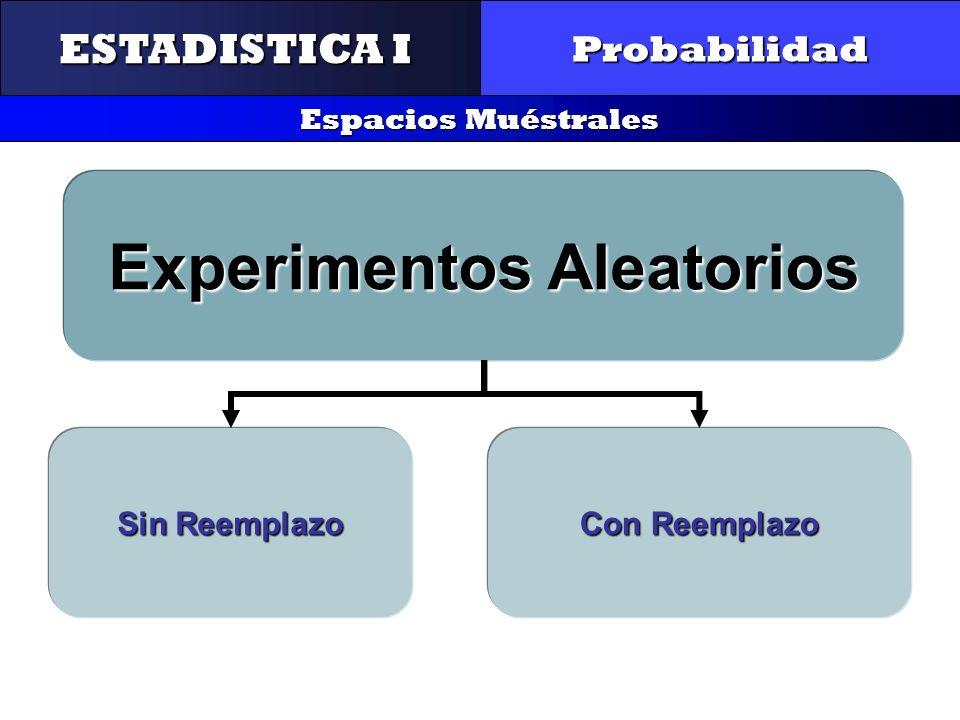 CONTROL Y GESTIÓN INTEGRAL DE LA CALIDAD Probabilidad Espacios Muéstrales ESTADISTICA I Experimentos Aleatorios Sin Reemplazo Con Reemplazo
