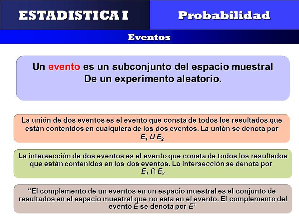 CONTROL Y GESTIÓN INTEGRAL DE LA CALIDAD Probabilidad Eventos Un evento es un subconjunto del espacio muestral De un experimento aleatorio. ESTADISTIC