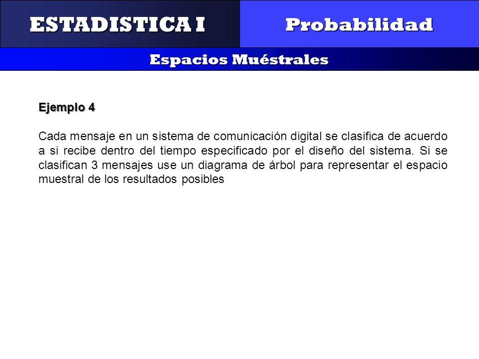 CONTROL Y GESTIÓN INTEGRAL DE LA CALIDAD Probabilidad Espacios Muéstrales ESTADISTICA I Ejemplo 4 Cada mensaje en un sistema de comunicación digital s