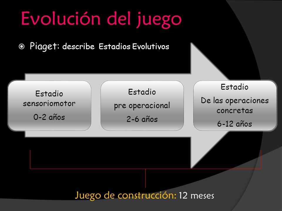 Evolución del juego Piaget: describe Estadios Evolutivos Estadio sensoriomotor 0-2 años Estadio pre operacional 2-6 años Estadio De las operaciones co