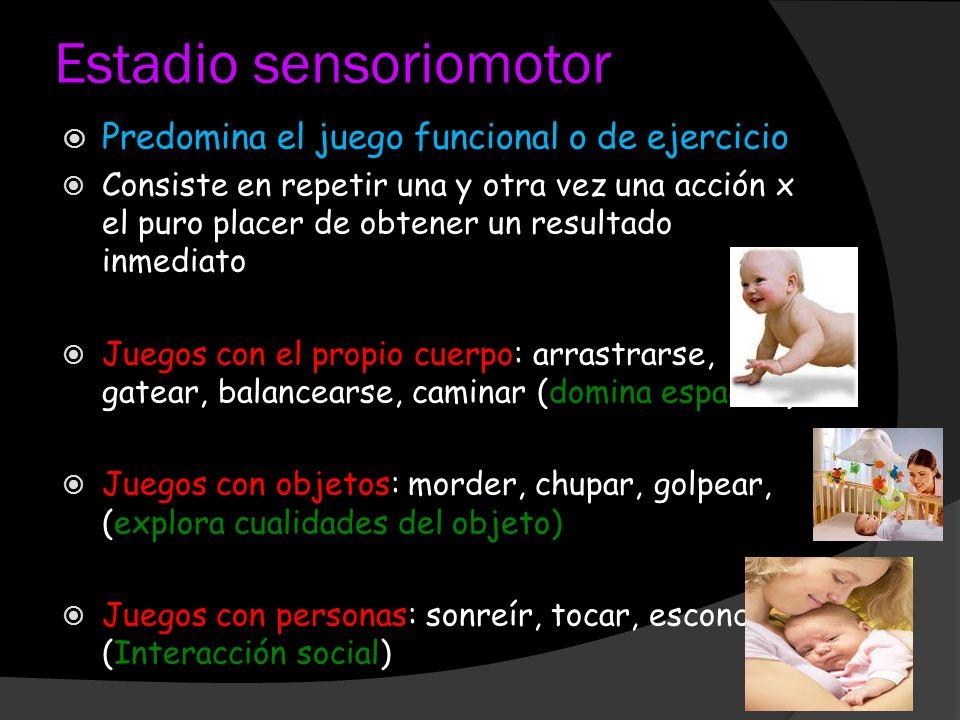 Estadio sensoriomotor Predomina el juego funcional o de ejercicio Consiste en repetir una y otra vez una acción x el puro placer de obtener un resulta