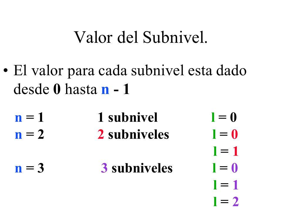Valor del Subnivel. El valor para cada subnivel esta dado desde 0 hasta n - 1 n = 1 1 subnivel l = 0 n = 2 2 subniveles l = 0 l = 1 n = 3 3 subniveles