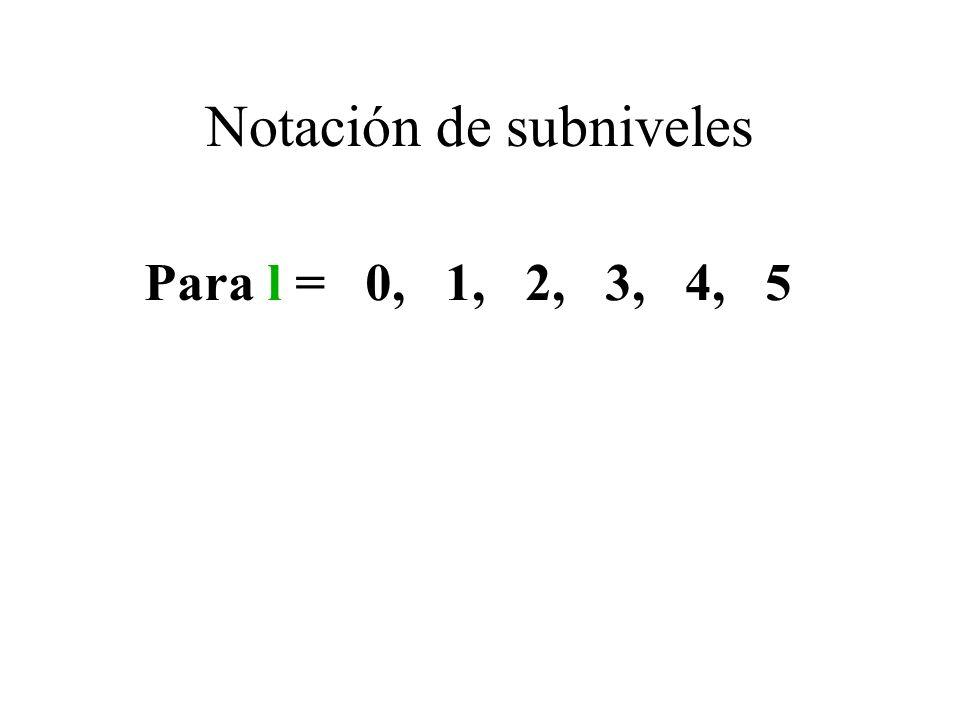 Notación de subniveles Para l = 0, 1, 2, 3, 4, 5