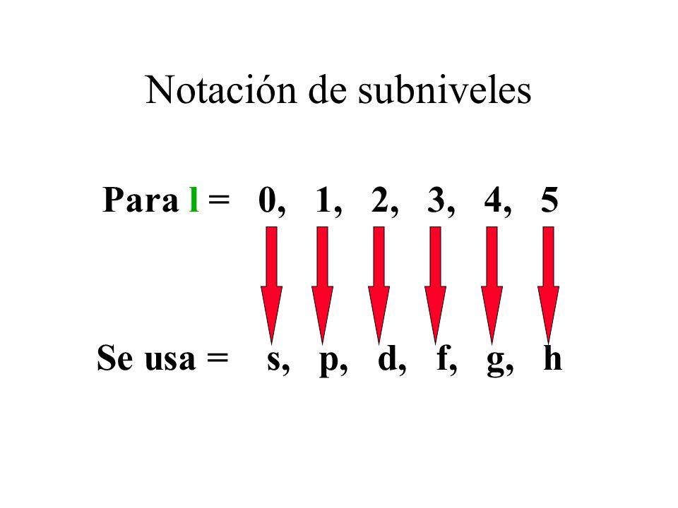 Notación de subniveles Para l = 0, 1, 2, 3, 4, 5 Se usa = s, p, d, f, g, h