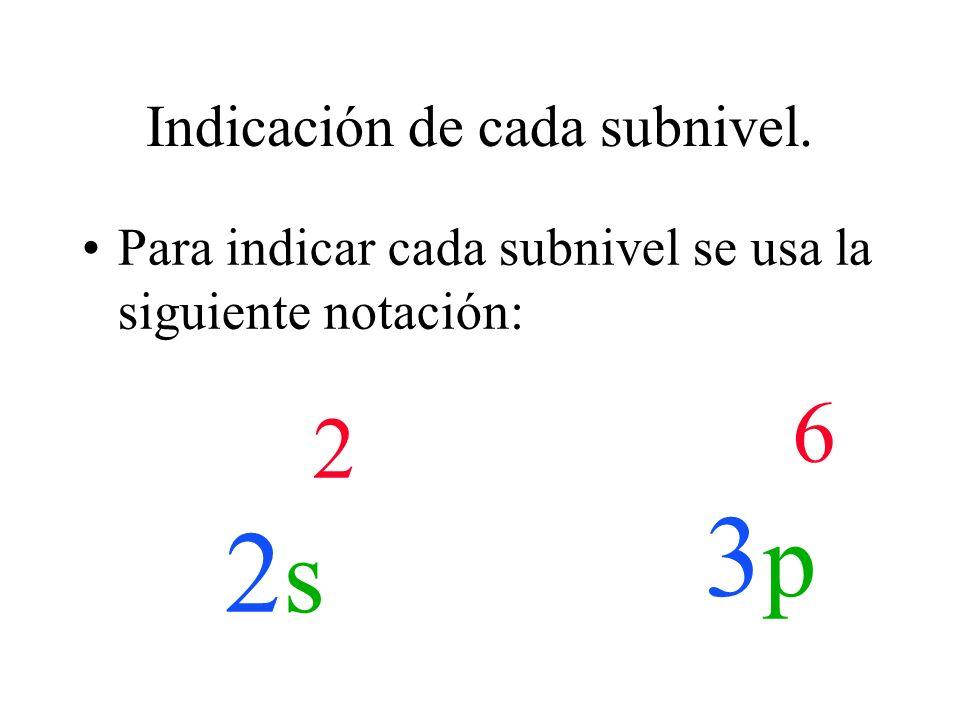 Indicación de cada subnivel. Para indicar cada subnivel se usa la siguiente notación: 2 2 s 6 3 p