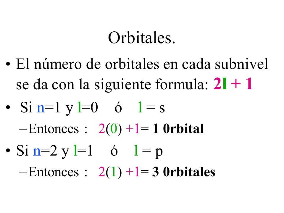 Orbitales. El número de orbitales en cada subnivel se da con la siguiente formula: 2l + 1 Si n=1 y l=0 ó l = s –Entonces : 2(0) +1= 1 0rbital Si n=2 y