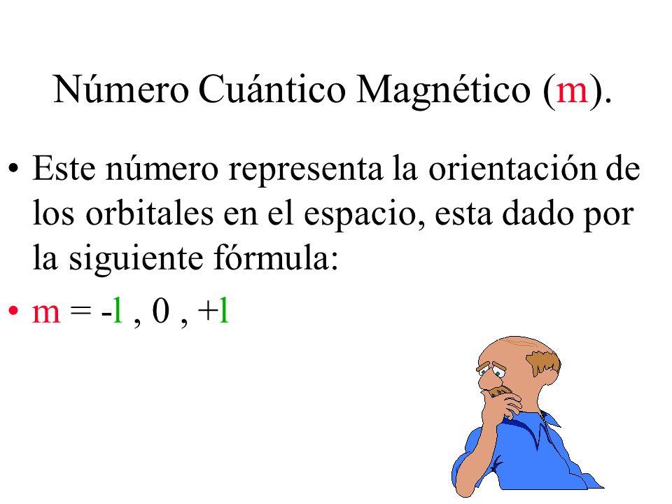 Número Cuántico Magnético (m). Este número representa la orientación de los orbitales en el espacio, esta dado por la siguiente fórmula: m = -l, 0, +l