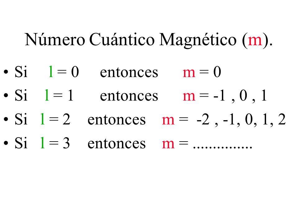 Número Cuántico Magnético (m). Si l = 0 entonces m = 0 Si l = 1 entonces m = -1, 0, 1 Si l = 2 entonces m = -2, -1, 0, 1, 2 Si l = 3 entonces m =.....