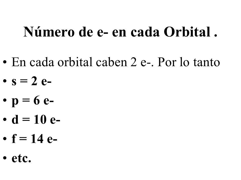 Número de e- en cada Orbital. En cada orbital caben 2 e-. Por lo tanto s = 2 e- p = 6 e- d = 10 e- f = 14 e- etc.
