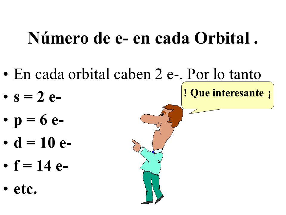 Número de e- en cada Orbital. En cada orbital caben 2 e-. Por lo tanto s = 2 e- p = 6 e- d = 10 e- f = 14 e- etc. ! Que interesante ¡