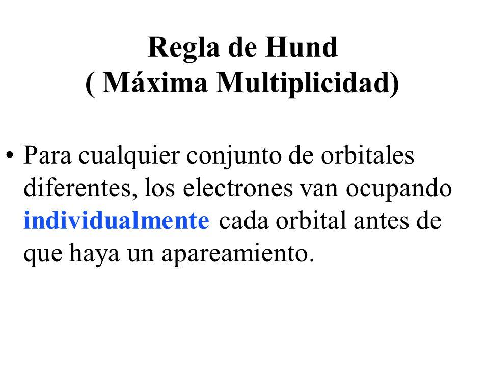 Regla de Hund ( Máxima Multiplicidad) Para cualquier conjunto de orbitales diferentes, los electrones van ocupando individualmente cada orbital antes