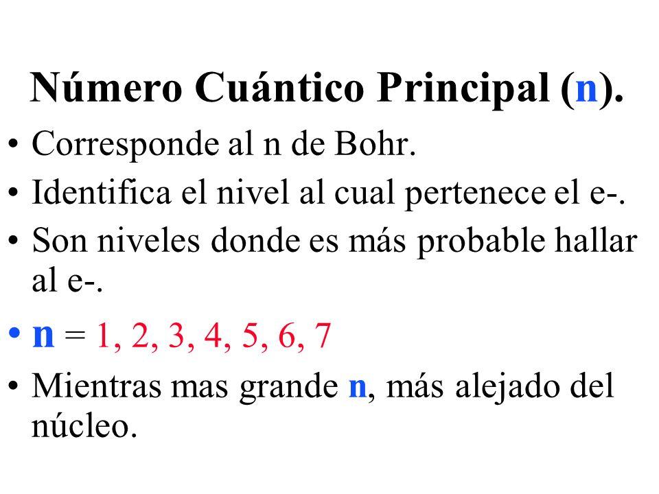 Número Cuántico Principal (n). Corresponde al n de Bohr. Identifica el nivel al cual pertenece el e-. Son niveles donde es más probable hallar al e-.