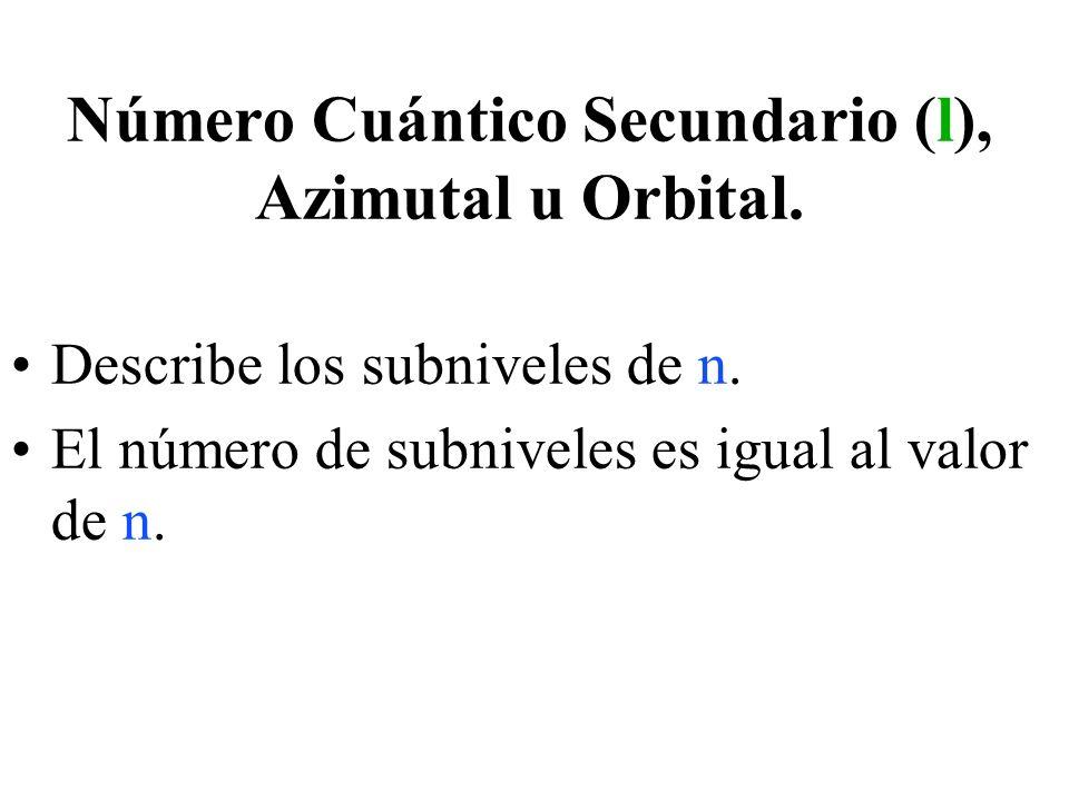 Número Cuántico Secundario (l), Azimutal u Orbital. Describe los subniveles de n. El número de subniveles es igual al valor de n.