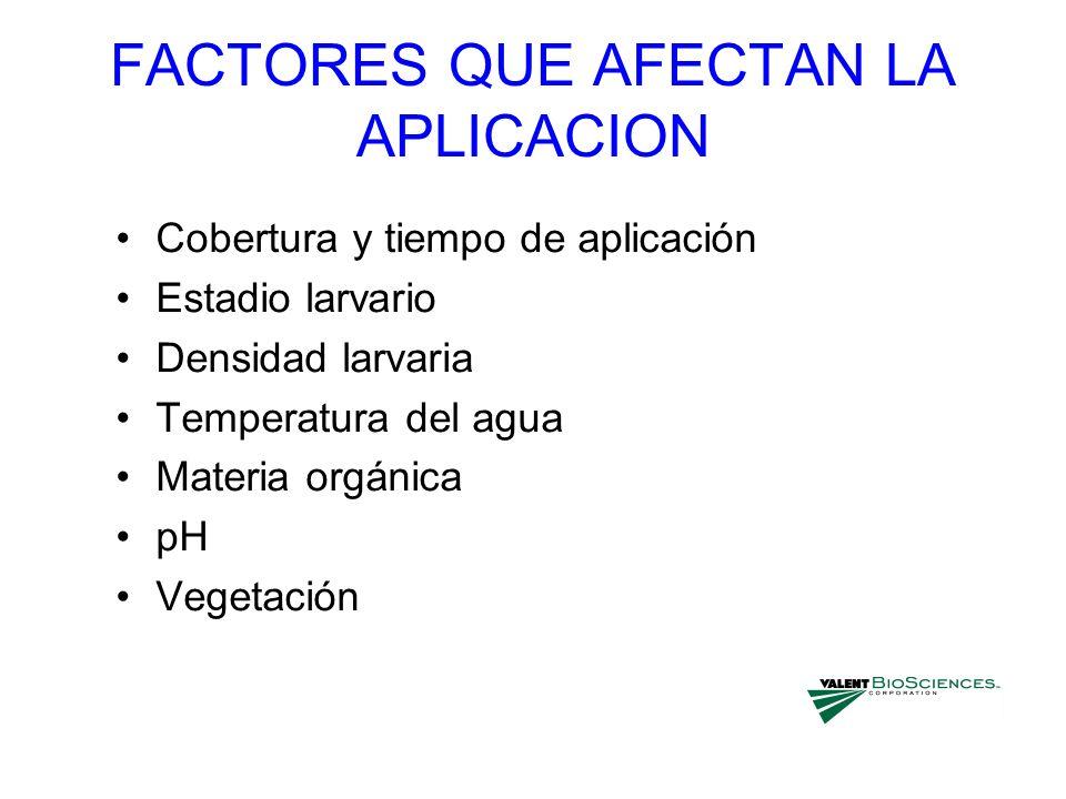 FACTORES QUE AFECTAN LA APLICACION Cobertura y tiempo de aplicación Estadio larvario Densidad larvaria Temperatura del agua Materia orgánica pH Vegeta