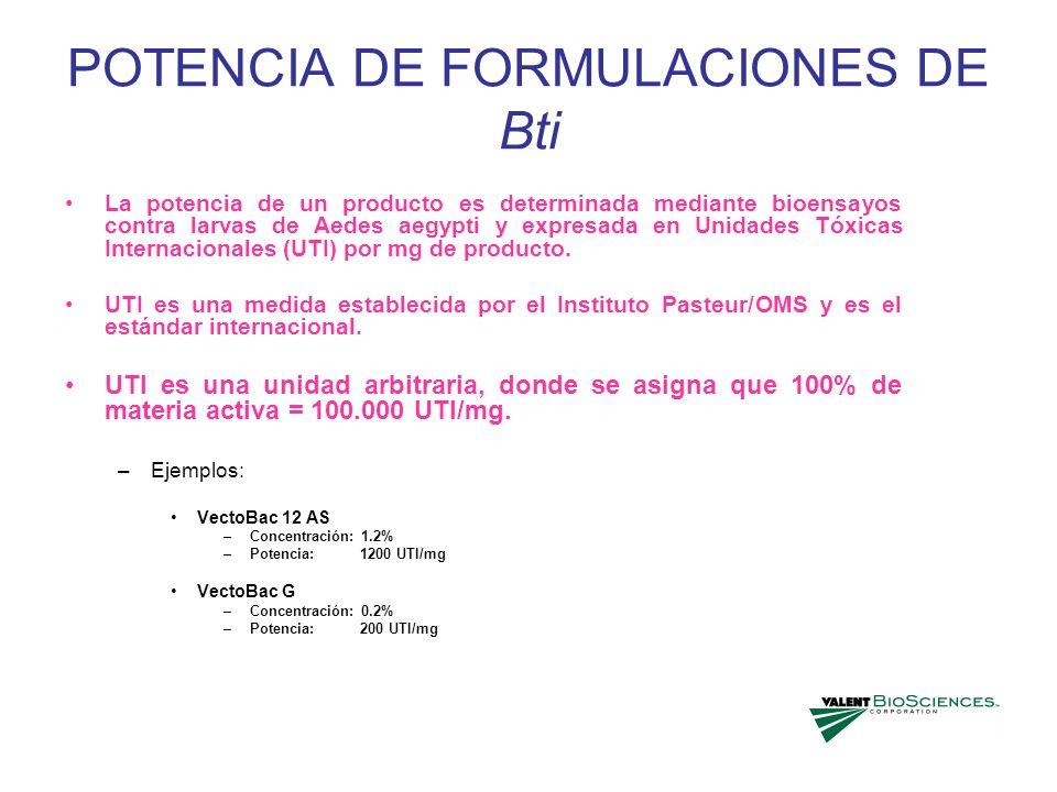 POTENCIA DE FORMULACIONES DE Bti La potencia de un producto es determinada mediante bioensayos contra larvas de Aedes aegypti y expresada en Unidades