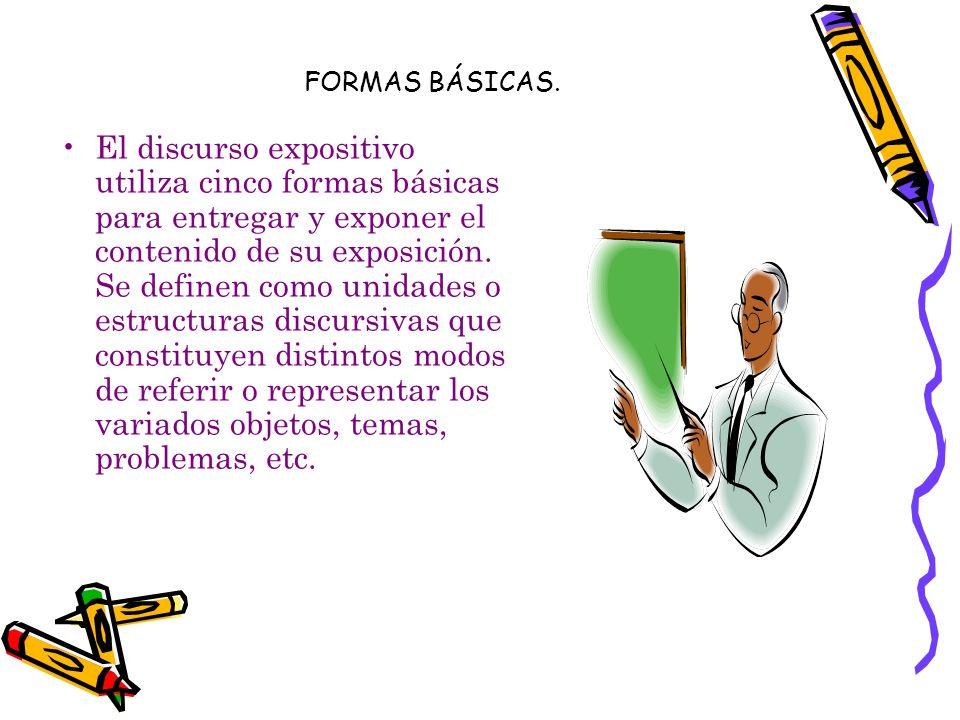 FORMAS BÀSICAS DEL DICURSO EXPOSITIVO.