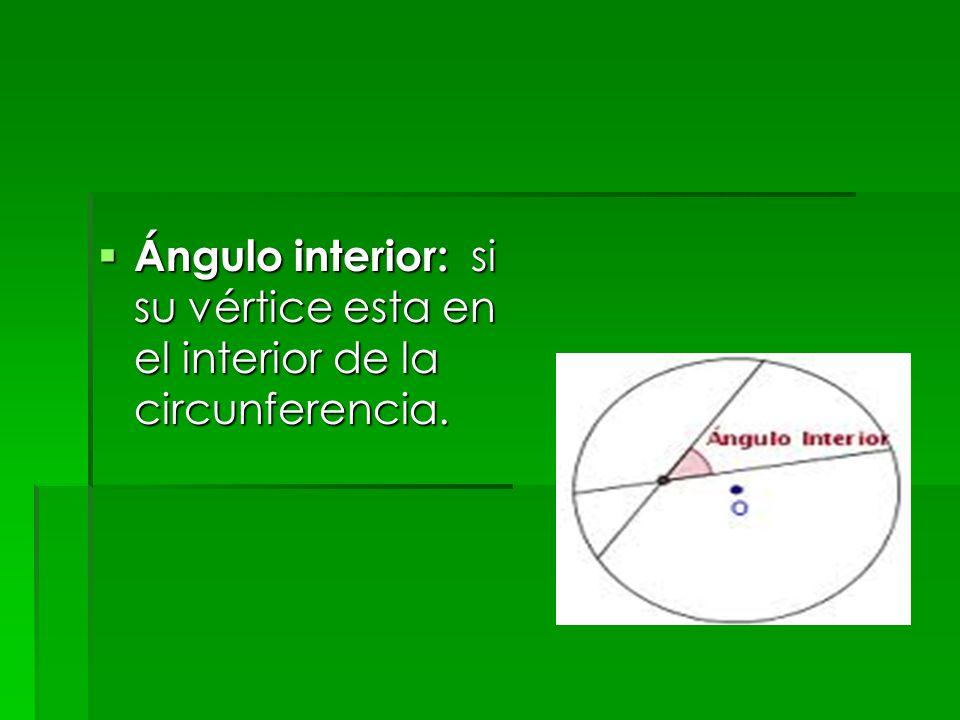 Ángulo interior: si su vértice esta en el interior de la circunferencia. Ángulo interior: si su vértice esta en el interior de la circunferencia.