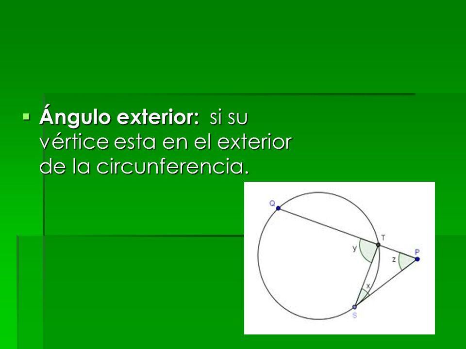 Ángulo exterior: si su vértice esta en el exterior de la circunferencia. Ángulo exterior: si su vértice esta en el exterior de la circunferencia.