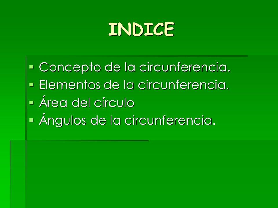 INDICE Concepto de la circunferencia. Concepto de la circunferencia. Elementos de la circunferencia. Elementos de la circunferencia. Área del círculo