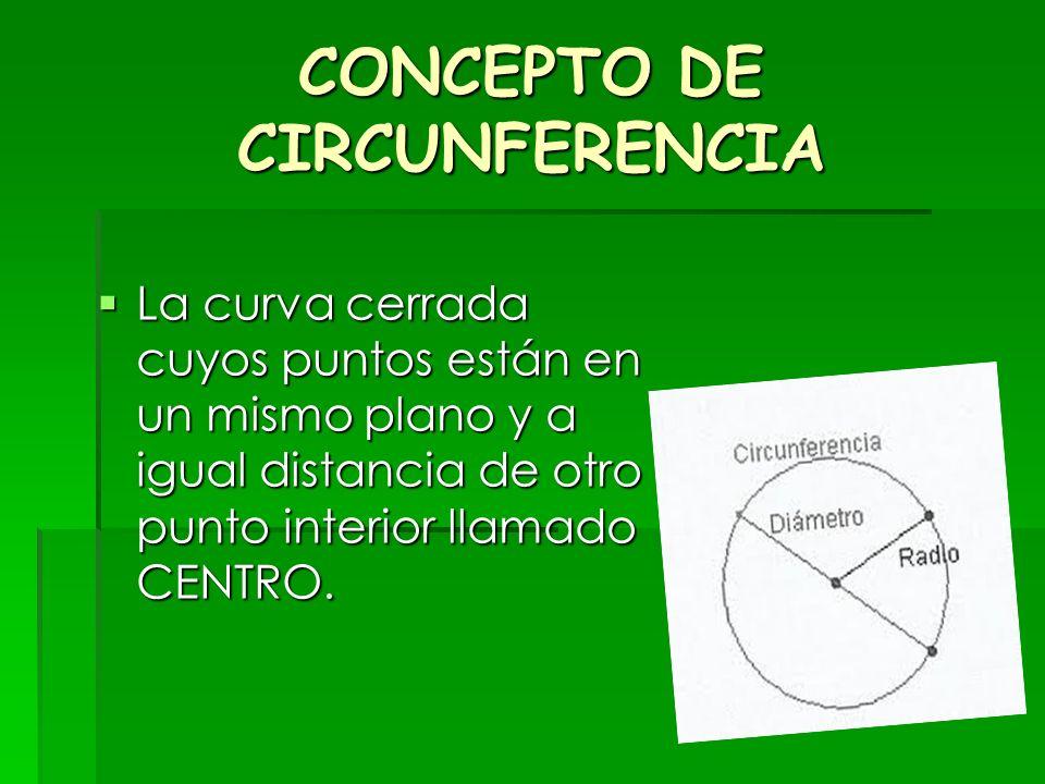 CONCEPTO DE CIRCUNFERENCIA La curva cerrada cuyos puntos están en un mismo plano y a igual distancia de otro punto interior llamado CENTRO. La curva c