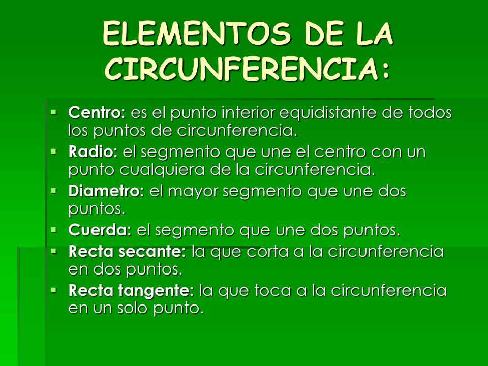 ELEMENTOS DE LA CIRCUNFERENCIA: Centro: es el punto interior equidistante de todos los puntos de circunferencia. Centro: es el punto interior equidist