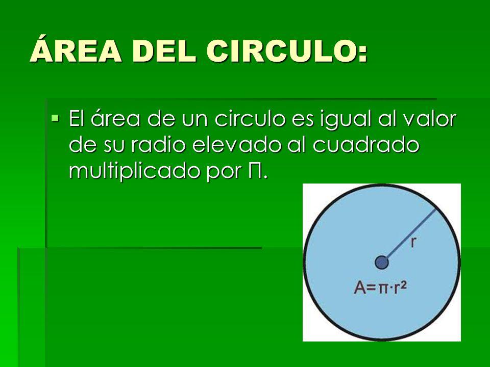 ÁREA DEL CIRCULO: El área de un circulo es igual al valor de su radio elevado al cuadrado multiplicado por Π. El área de un circulo es igual al valor