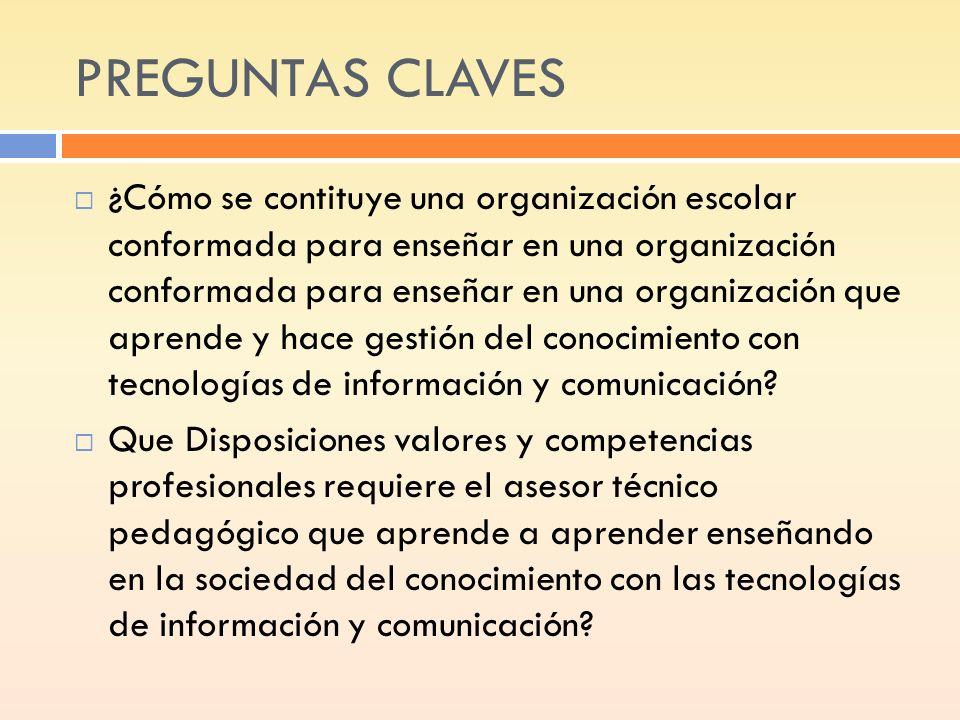 PREGUNTAS CLAVES ¿Cómo se contituye una organización escolar conformada para enseñar en una organización conformada para enseñar en una organización q