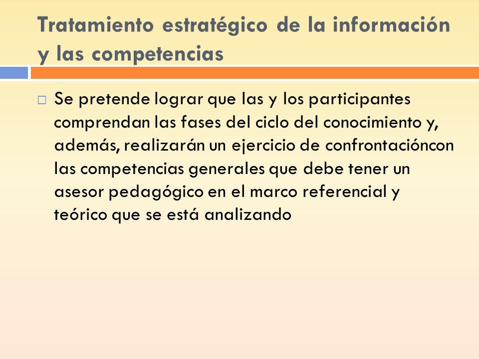 Tratamiento estratégico de la información y las competencias Se pretende lograr que las y los participantes comprendan las fases del ciclo del conocim
