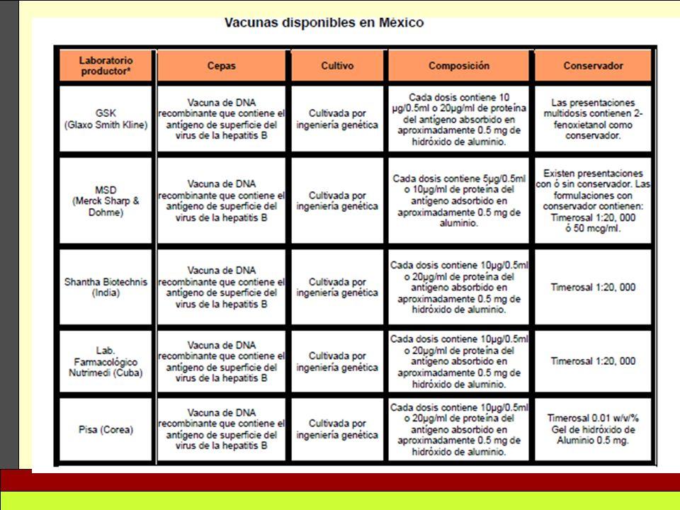 VACUNA ANTIPERTUSSIS CON TOXOIDES DIFTÉRICO Y TÉTANICO (DPT) * Lf: Límite de floculación UI: Unidades internacionales UO: Unidades de opacidad